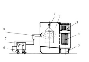 vopsire electrostatic